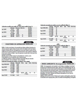 TOBERA DE ADMISION MONOLAMINAR POLINA (carburador 19mm) VESPA 50-75-125 PRIMAVERA / ET3 / SUPER / SL - APE 50